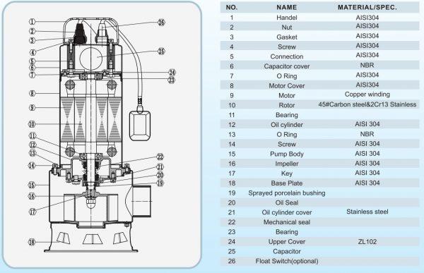 chi tiết cấu tạo sản phẩm veratti inox